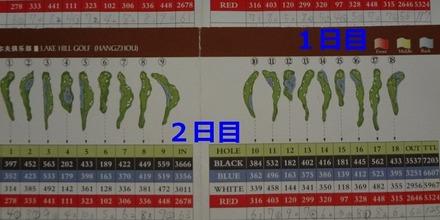 s201309_hangzhou_score.jpg